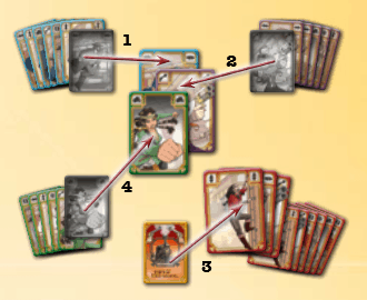 Colt Express rules - action card placement example