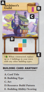 Tiny Towns Building Card