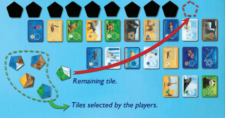 Planet Board Game How to Play