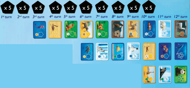 Planet Board Game Rules - Layout