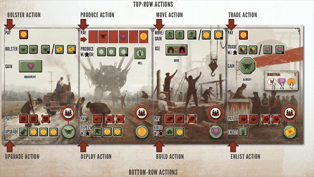 How to play Scythe Board Game - available turn actions