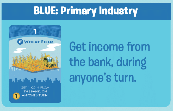 Machi Koro Rules - Blue Primary Industry