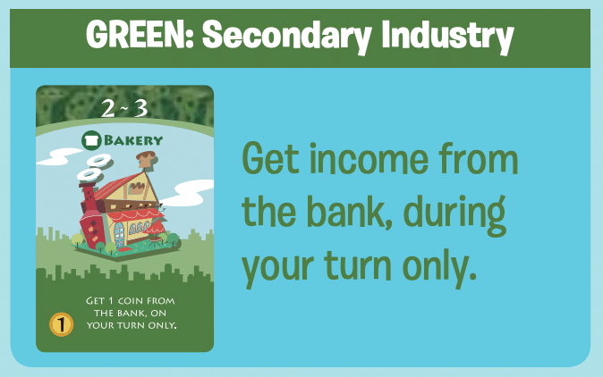 How to play Machi Koro - Green Secondary Industry